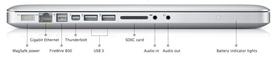 Excellent Macbook Firewire 800 Images - Electrical Circuit Diagram ...